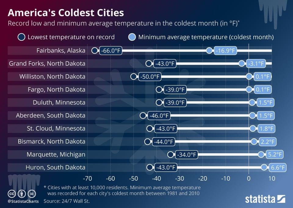 Путешествия: Путешествуем по США: 5 самых холодных городов рис 6